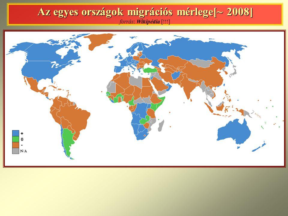 Az egyes országok migrációs mérlege[~ 2008] forrás: Wikipédia [!!!]